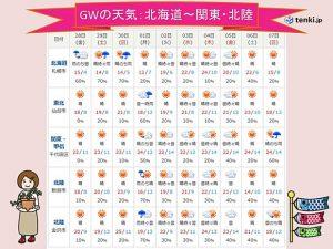 GWの天気 連休初日は大気不安定(日直予報士) - 日本気象協会 tenki.jp