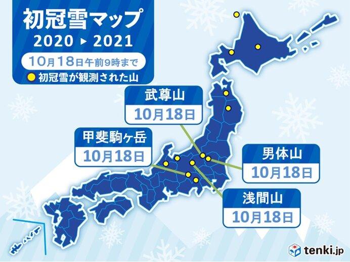 関東地方に冬の足音 「初冠雪」の便りが続々と(日直予報士 2020年10月18日) - 日本気象協会 tenki.jp